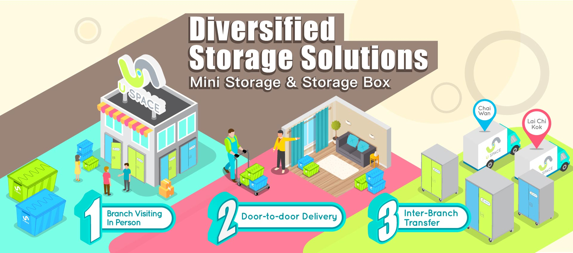 Uspace Diversified Storage Solutions